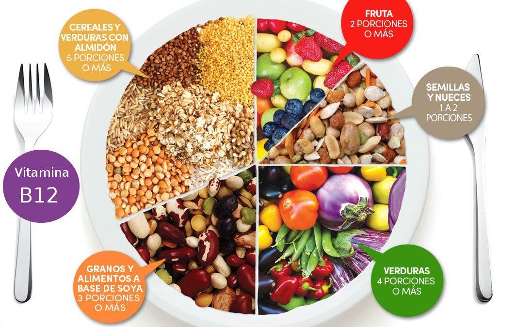¿Por qué es beneficioso para la salud una alimentación plant-based?